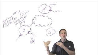 Tweaking OSPF for DMVPN