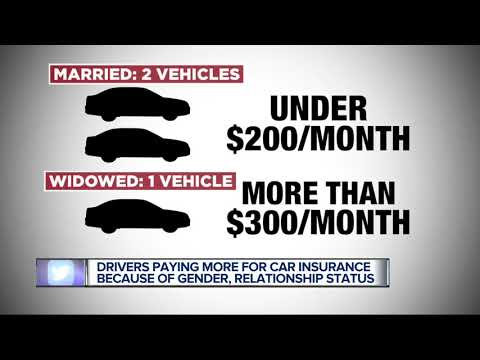 Drivers paying more for car insurance because of gender, relationship status