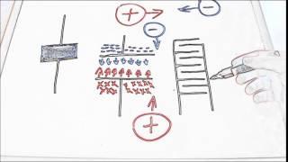 Урок № 8 Конденсатор.Устройство и обозначение.
