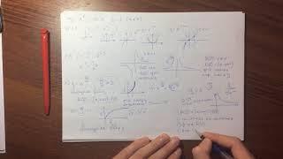 М11 (9.1-9.16) График степенной функции, монотонность.