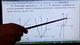 Лекция 21. Краткий обзор основных элементарных функций