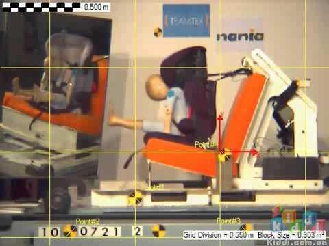 Краш-тест автокресла Nania Beline SP Plus