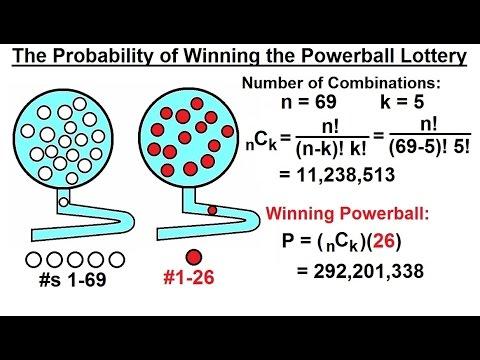Chance Lotto