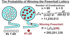 Just For Fun! - Statistics (2 of 2) The Probability of Winning the Powerball Lottery
