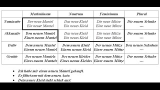 Урок 37. Немецкий, окончания прилагательных, СУПЕРТАБЛИЦА, склонение, все падежи простым языком.