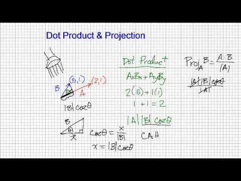 Dot Product and Projection