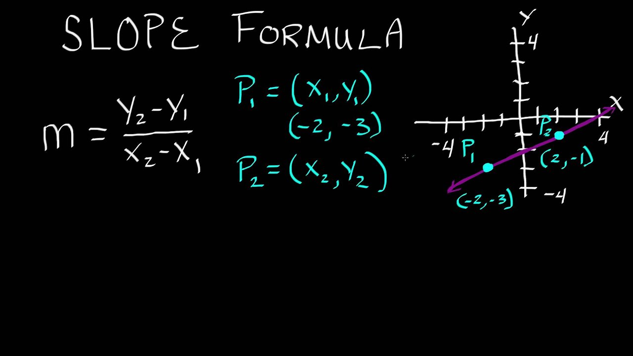 What is the slope formula how to use the slope formula what is the slope formula how to use the slope formula intermediate algebra lesson 63 youtube falaconquin