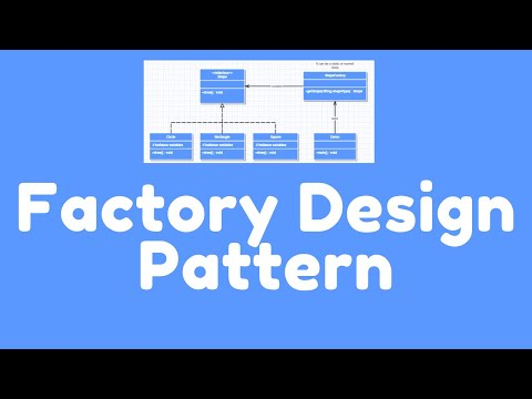 Factory Design Pattern In Java Youtube