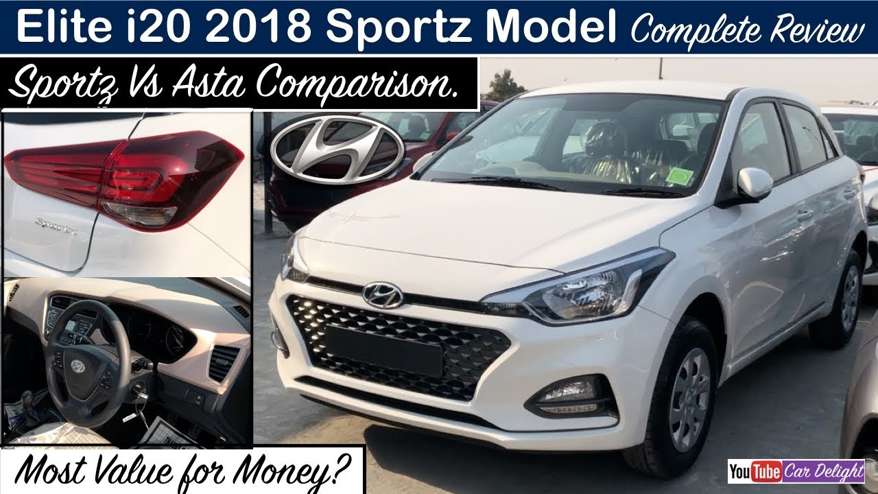 Elite I20 2018 Sportz Model Interior Exterior Features New I20