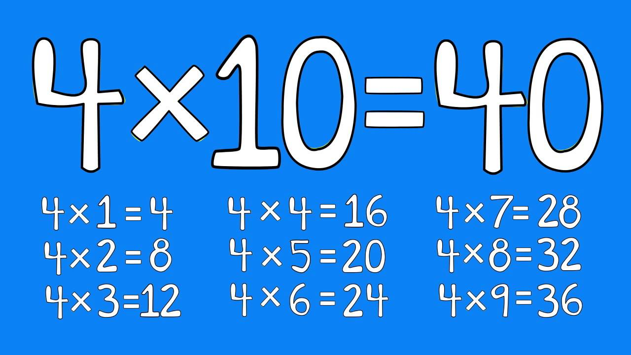 4 Times Table Song (1-10) -