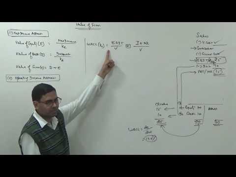Value of Firm (NI, NOI, MM Approach) ~ Financial Management [FM] ~ For B.Com/M.Com/CA/CS/CMA
