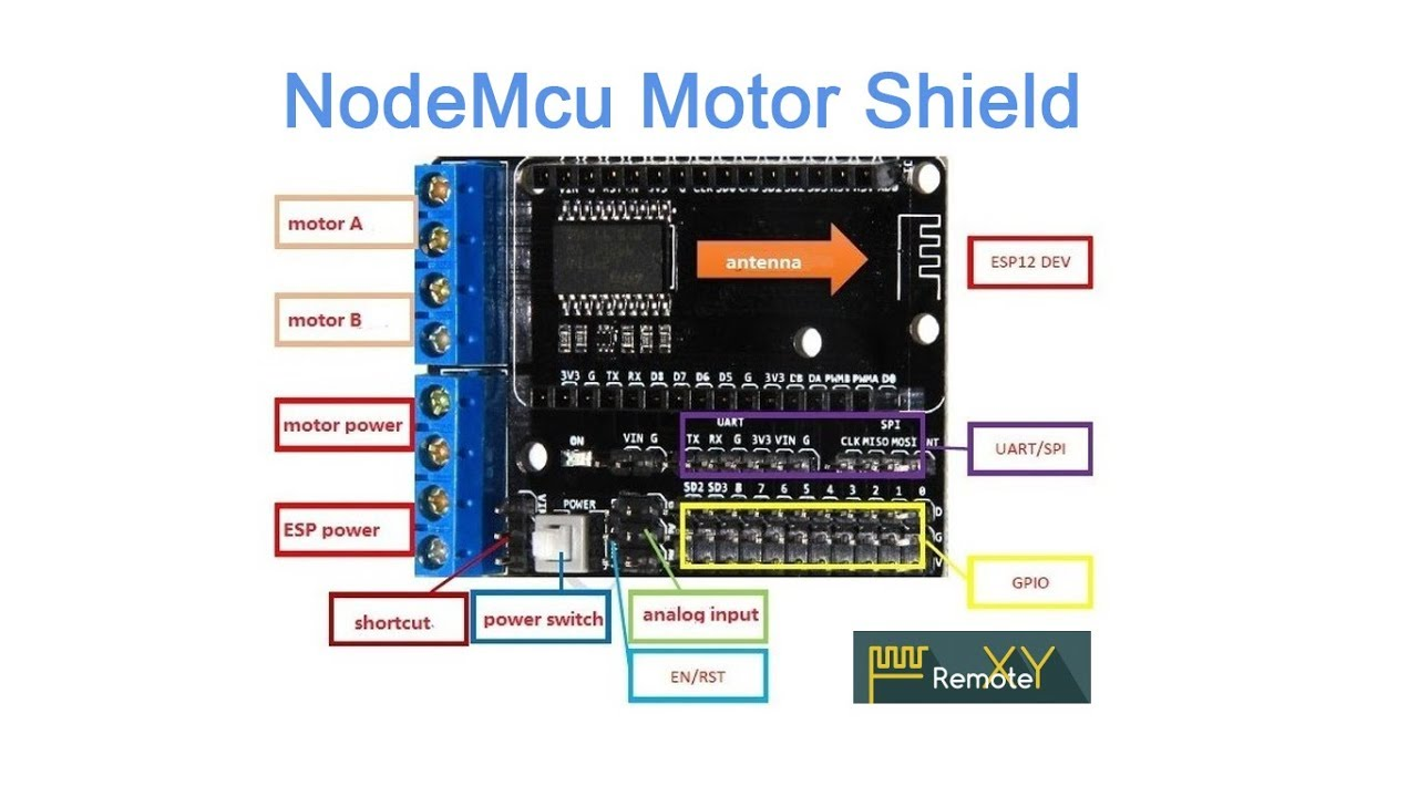 Motor Driver Application Circuit Diagram Using Rbo Device