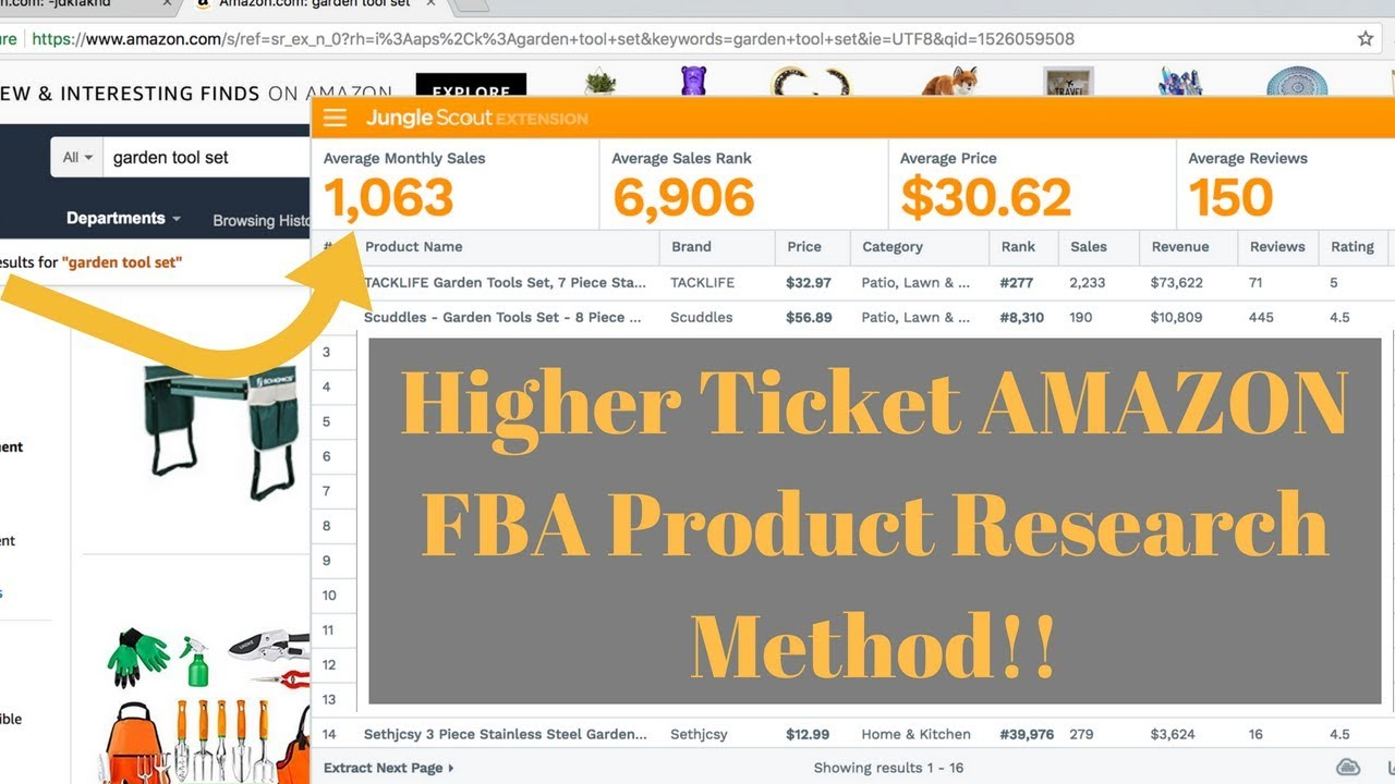 How Make Money With Amazon Ads On My Blog High Ticket