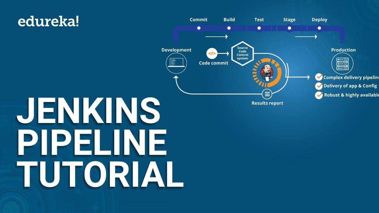 Jenkins Pipeline Tutorial | Continuous Delivery Pipeline Using Jenkins |  DevOps Training | Edureka