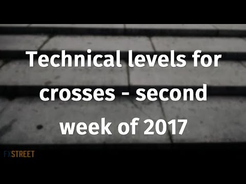 Technical levels for crosses - second week of 2017
