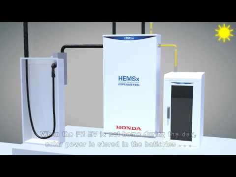 Honda Home Energy Management System (HEMS) Technical Animati