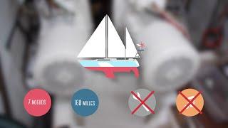 Propulsion électrique et autonomie énergétique - Eco Sailing Project