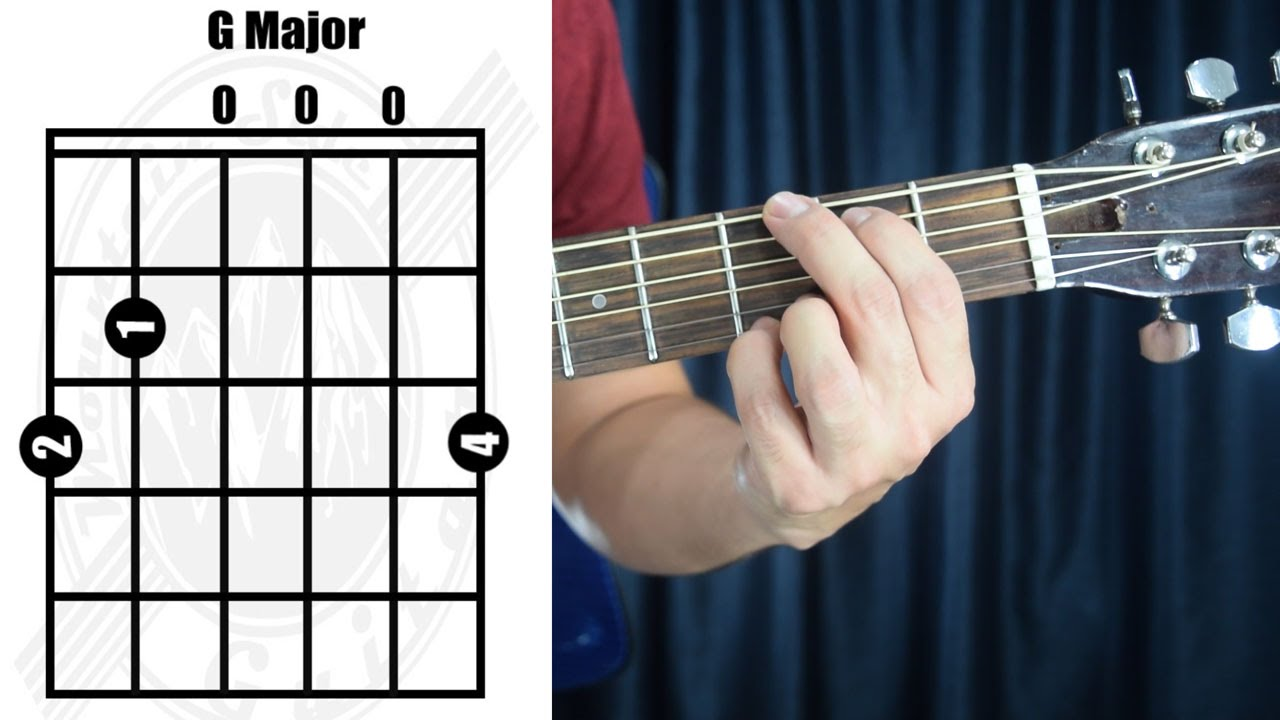 G Major Chord Youtube
