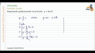 Funciones: Función lineal. 3º de ESO m...