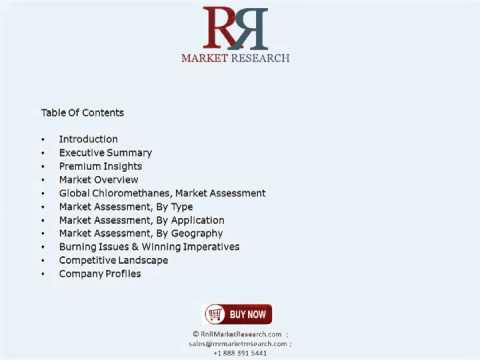 chloromethanes market by type jsb Jsb market research providing the latest market research companies on armored vehicle market the report provides an in depth analysis of the present industry size.