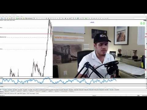 Learn Forex Trading: Equity Curves