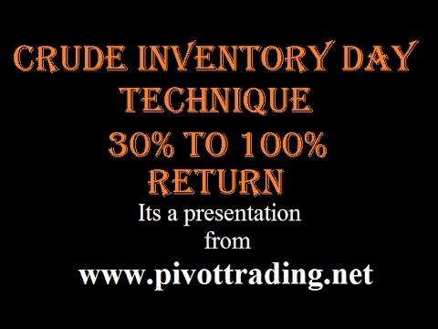 Crude Inventory Technique - English & Hindi - Pivottrading.Co.In (Sourabh Gandhi)