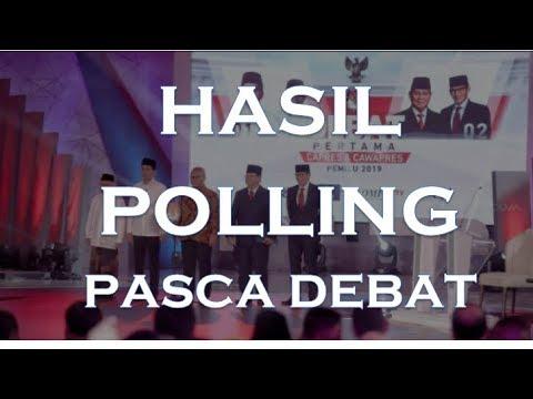 [Breaking News] Inilah Beberapa Hasil Polling Online Pasca Debat 1 Pilpres 2019