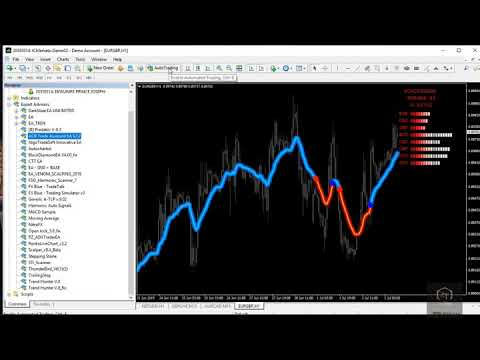 Baixar EA SL - Download EA SL | DL Músicas