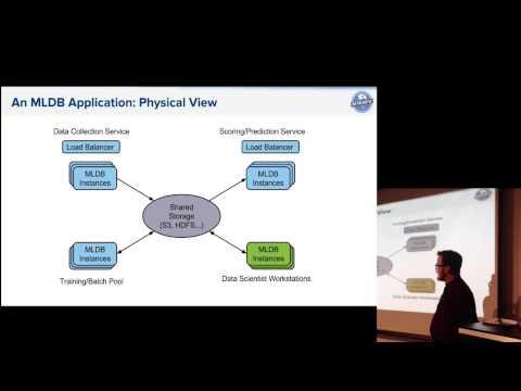 The Machine Learning Database (Big Data Montreal #42)