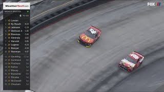 Monster Energy NASCAR Cup Series 2018. Bristol Motor Speedway. Last Laps