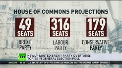 Newly-minted #BrexitParty overtakes Tories in General Election poll