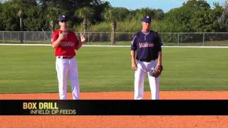 Corrective Video: INFIELD | 3B DOUBLE PLAY FEED