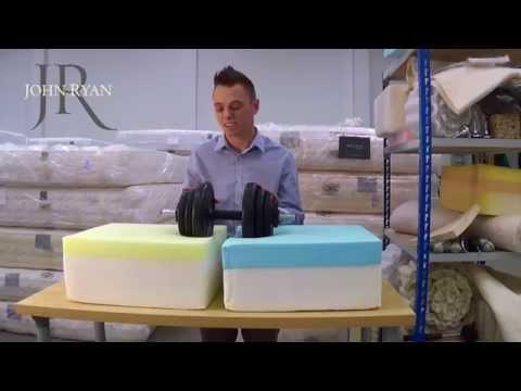 What do memory foam & latex mattresses feel like? John Ryan Contemporary