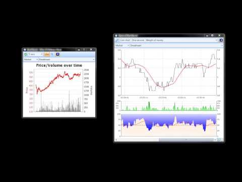 Betfair charts  vs Bet Angel charts - Key differences
