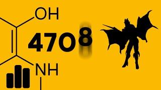 Секреты калибровки в Dota 2 #1 © ArxPlay(Раскрываю вам секреты калибровки, как поднимать свой скилл брекет и в итоге иметь хороший рейтинг (ммр)...., 2016-01-07T10:30:41.000Z)