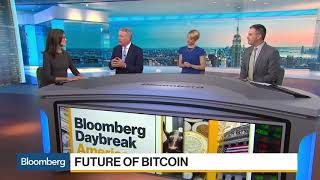 ETF approval for Bitcoin & Ethereum on it way!!