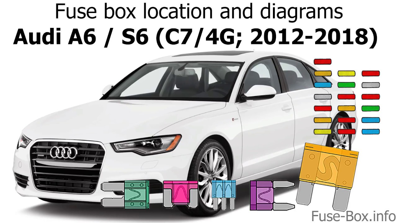 Fuse box location and diagrams: Audi A6  S6 (C74G; 2012