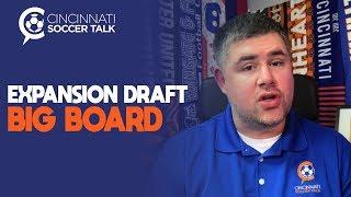 Cincinnati Soccer Talk - Expansion Draft Big Board