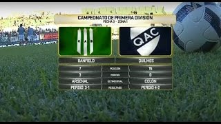 CA Banfield vs Quilmes full match