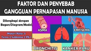 Emfisema adalah penyakit pernapasan dimana saluran pernapasan dan Alveolus mengalami kerusakan perma.