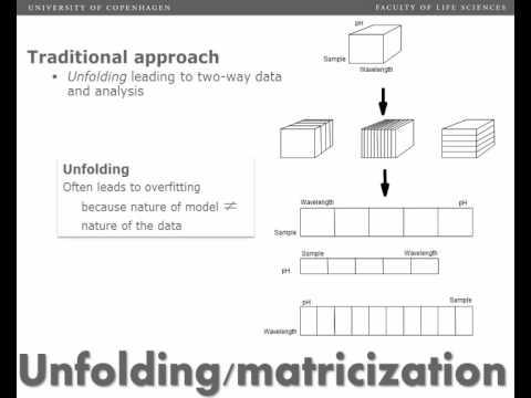 Multi-way Analysis. Part 1. What Is Multi-way Data