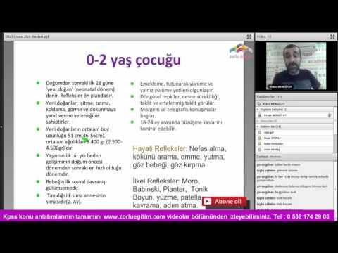 KPSS 2016 ÖABT Alan Okul Öncesi  Giriş 2