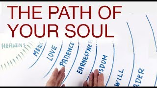 THE PATH OF YOUR SOUL   explained by Hans Wilhelm