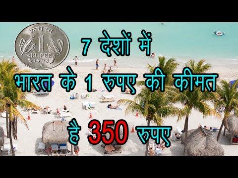भारत के 1 रुपए की कीमत यहां है 350 रुपए, 7 देशों में हमारी करंसी की इतनी ज्यादा है वैल्यू