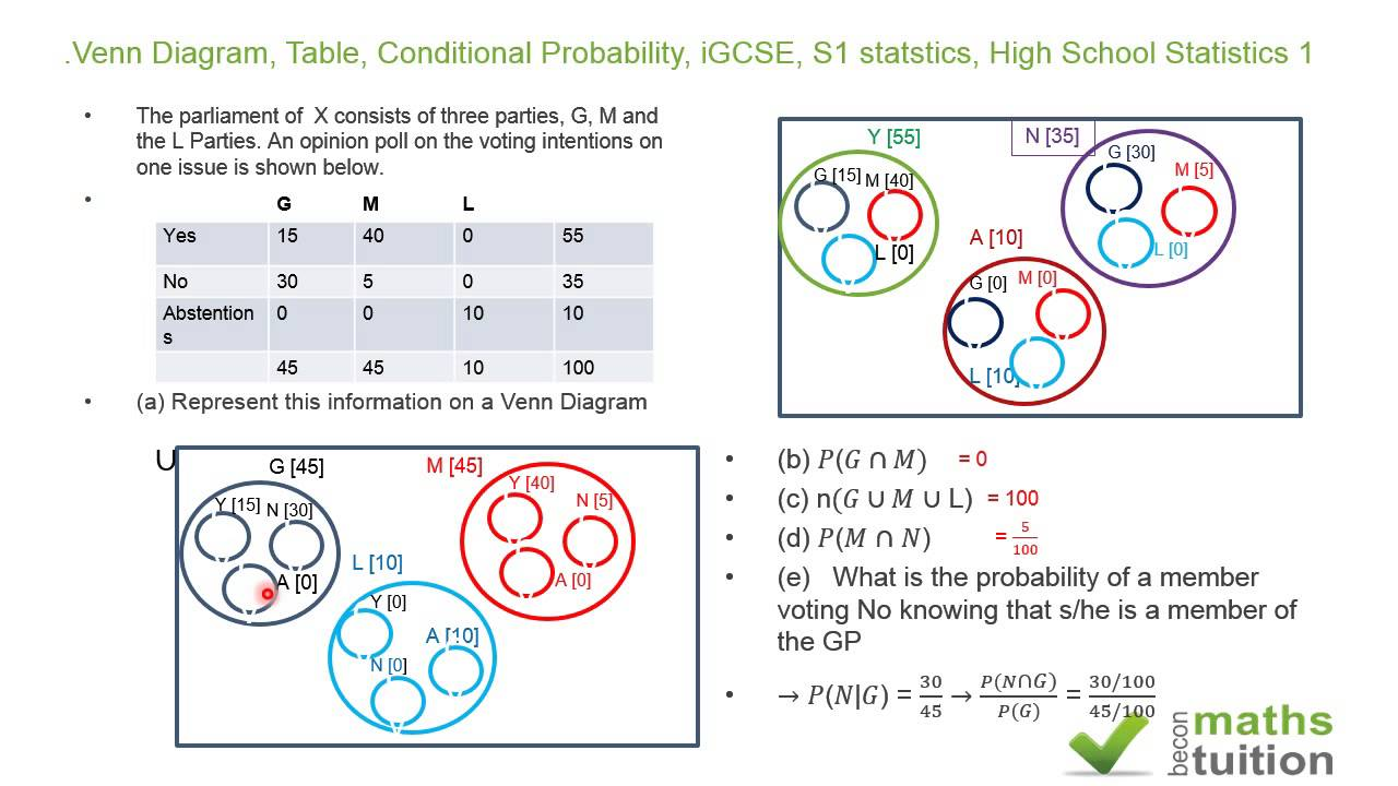 Venn Diagram, Table, Conditional Probability, mutually