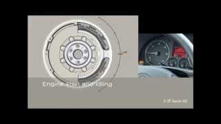 Двухмассовый маховик(Основной принцип работы двухмассового маховика двигателя. Продажа маховиков на сайте http://vse-sceplenie.ru., 2013-02-10T08:18:17.000Z)