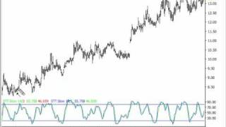 Best Trading Indicator? -- The Stochastic. Great tips on using this powerful tool!