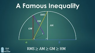 Problem-Solving Trick No One Taught You: RMS-AM-GM-HM Inequality