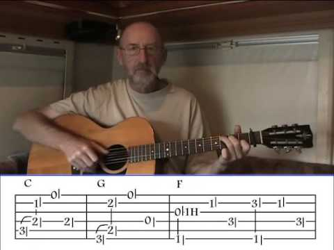 The Art Of Ragtime Guitar