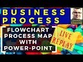 Lesson 2 - Flowchart business process: Webinar on flowchart map tutorial, real example in PowerPoint
